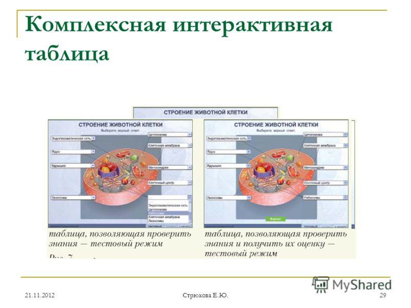 Комплексная интерактивная таблица 21.11.201229 Стрюкова Е.Ю.