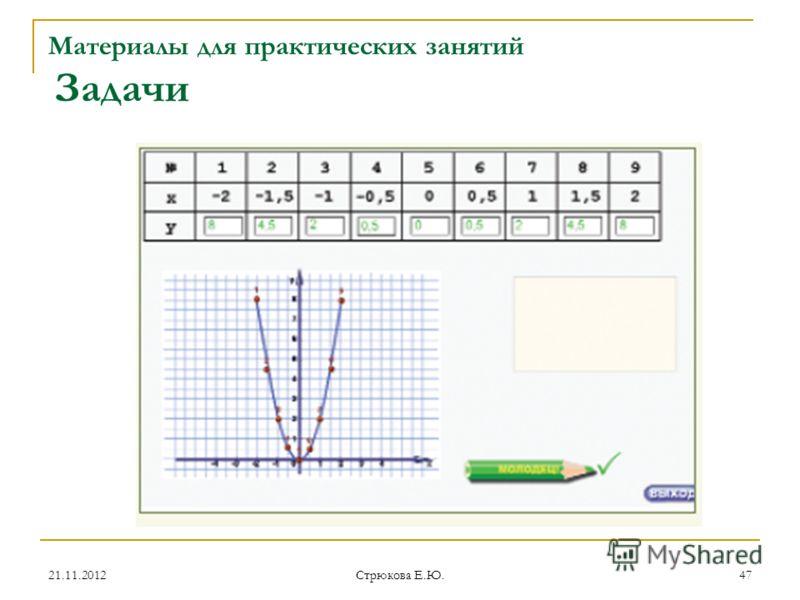 Материалы для практических занятий Задачи 21.11.201247 Стрюкова Е.Ю.