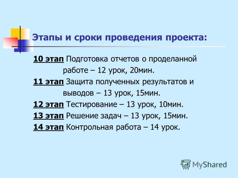 10 этап Подготовка отчетов о проделанной работе – 12 урок, 20мин. 11 этап Защита полученных результатов и выводов – 13 урок, 15мин. 12 этап Тестирование – 13 урок, 10мин. 13 этап Решение задач – 13 урок, 15мин. 14 этап Контрольная работа – 14 урок. Э