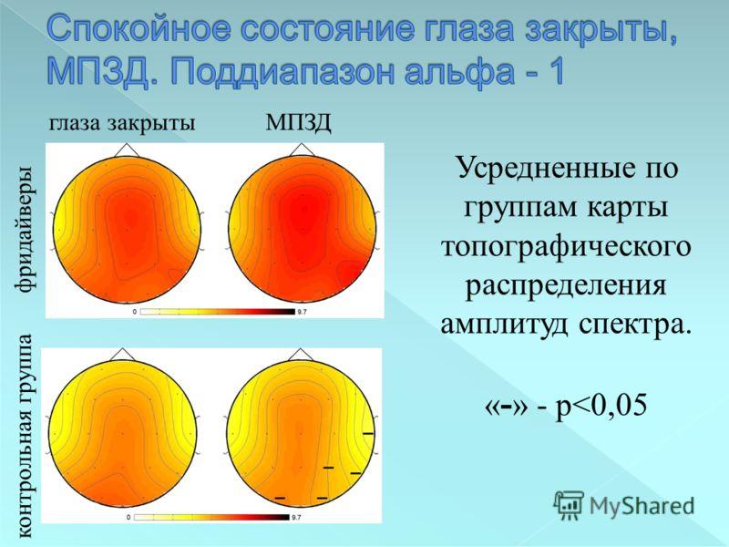 глаза закрытыМПЗД фридайверы контрольная группа Усредненные по группам карты топографического распределения амплитуд спектра. « - » - p