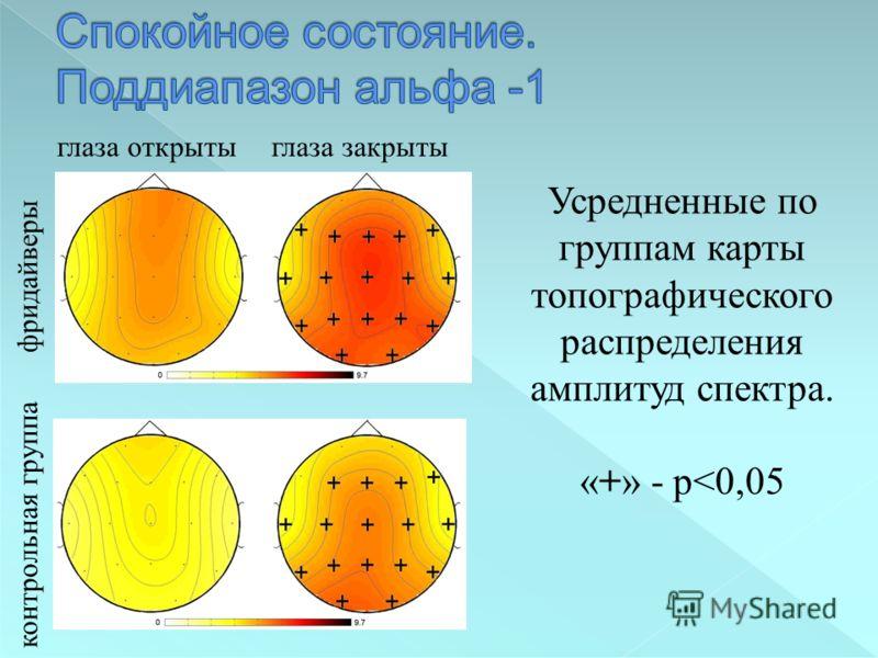 глаза открытыглаза закрыты фридайверы контрольная группа Усредненные по группам карты топографического распределения амплитуд спектра. «+» - p