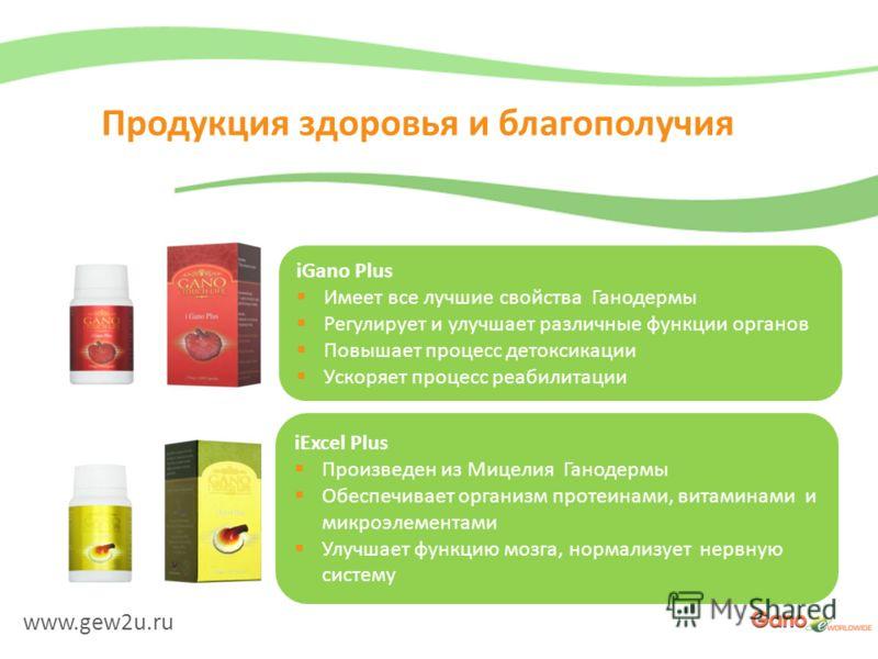www.gew2u.ru Продукция здоровья и благополучия iGano Plus Имеет все лучшие свойства Ганодермы Регулирует и улучшает различные функции органов Повышает процесс детоксикации Ускоряет процесс реабилитации iExcel Plus Произведен из Мицелия Ганодермы Обес