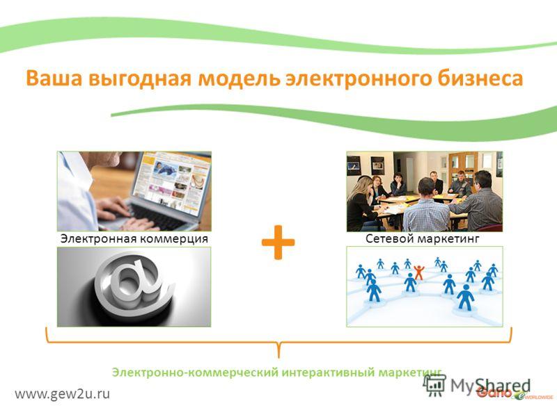 www.gew2u.ru Ваша выгодная модель электронного бизнеса Электронная коммерцияСетевой маркетинг + Электронно-коммерческий интерактивный маркетинг