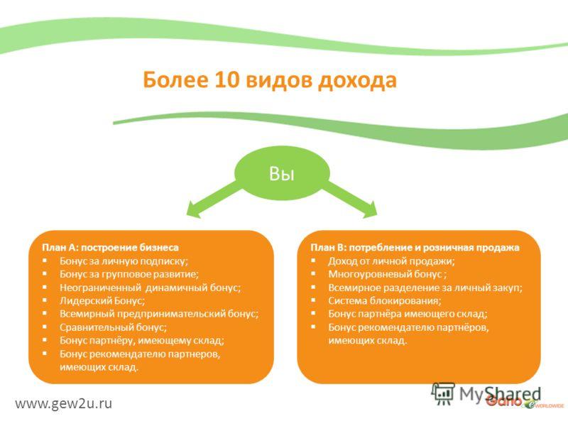 www.gew2u.ru Более 10 видов дохода Вы План A: построение бизнеса Бонус за личную подписку; Бонус за групповое развитие; Неограниченный динамичный бонус; Лидерский Бонус; Всемирный предпринимательский бонус; Сравнительный бонус; Бонус партнёру, имеюще