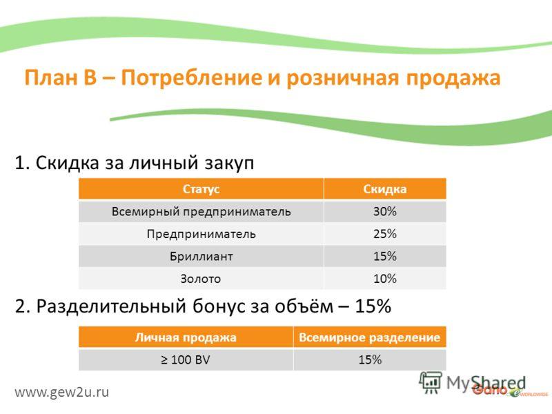 www.gew2u.ru План B – Потребление и розничная продажа 1. Скидка за личный закуп СтатусСкидка Всемирный предприниматель30% Предприниматель25% Бриллиант15% Золото10% 2. Разделительный бонус за объём – 15% Личная продажаВсемирное разделение 100 BV15%