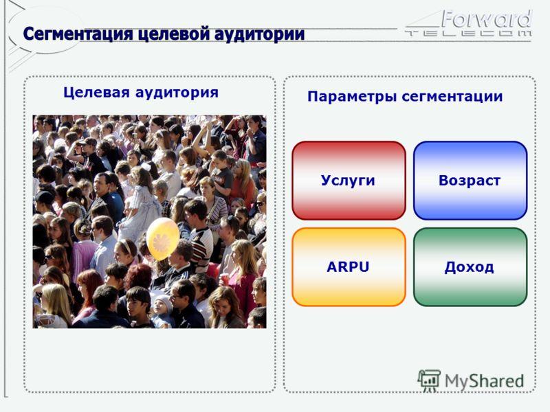 Целевая аудитория Параметры сегментации Возраст Доход Услуги ARPU