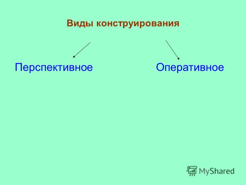 Виды конструирования Перспективное Оперативное