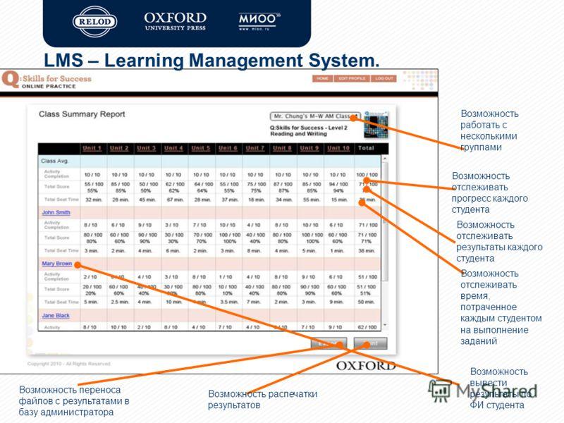 LMS – Learning Management System. Возможность работать с несколькими группами Возможность отслеживать прогресс каждого студента Возможность отслеживать результаты каждого студента Возможность отслеживать время, потраченное каждым студентом на выполне