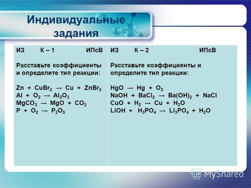 Индивидуальные задания ИЗ К – 1 ИПсВ Расставьте коэффициенты и определите тип реакции: Zn + CuBr 2 Cu + ZnBr 2 Al + O 2 Al 2 O 3 MgCO 3 MgO + CO 2 P + O 2 P 2 O 5 ИЗ К – 2 ИПсВ Расставьте коэффициенты и определите тип реакции: HgO Hg + O 2 NaOH + BaC