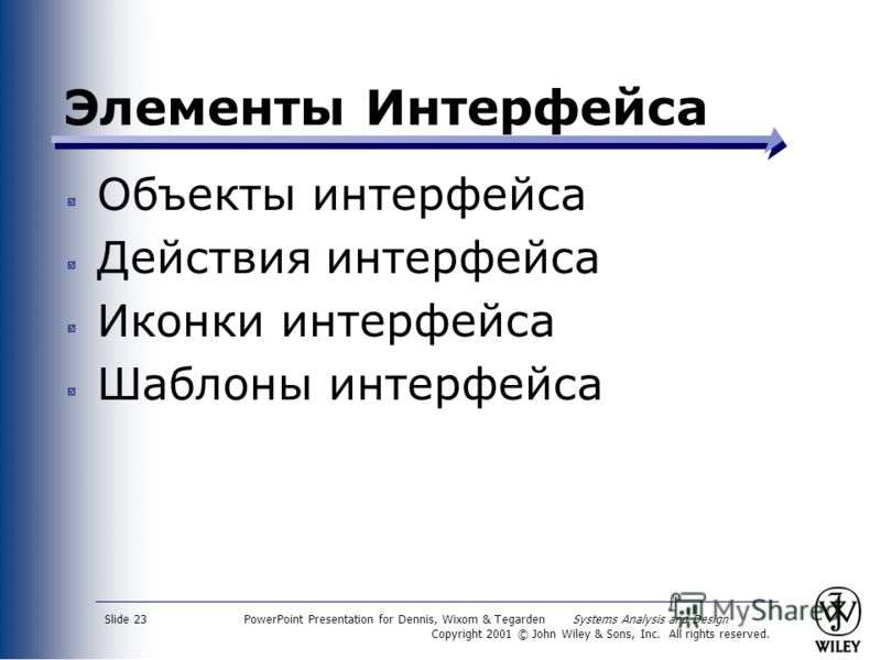 PowerPoint Presentation for Dennis, Wixom & Tegarden Systems Analysis and Design Copyright 2001 © John Wiley & Sons, Inc. All rights reserved. Slide 23 Элементы Интерфейса Объекты интерфейса Действия интерфейса Иконки интерфейса Шаблоны интерфейса