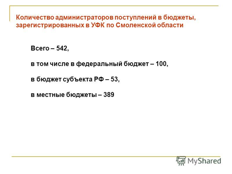 см Количество администраторов поступлений в бюджеты, зарегистрированных в УФК по Смоленской области Всего – 542, в том числе в федеральный бюджет – 100, в бюджет субъекта РФ – 53, в местные бюджеты – 389