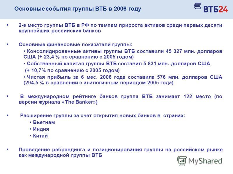 2-е место группы ВТБ в РФ по темпам прироста активов среди первых десяти крупнейших российских банков Основные финансовые показатели группы: Консолидированные активы группы ВТБ составили 45 327 млн. долларов США (+ 23,4 % по сравнению с 2005 годом) С