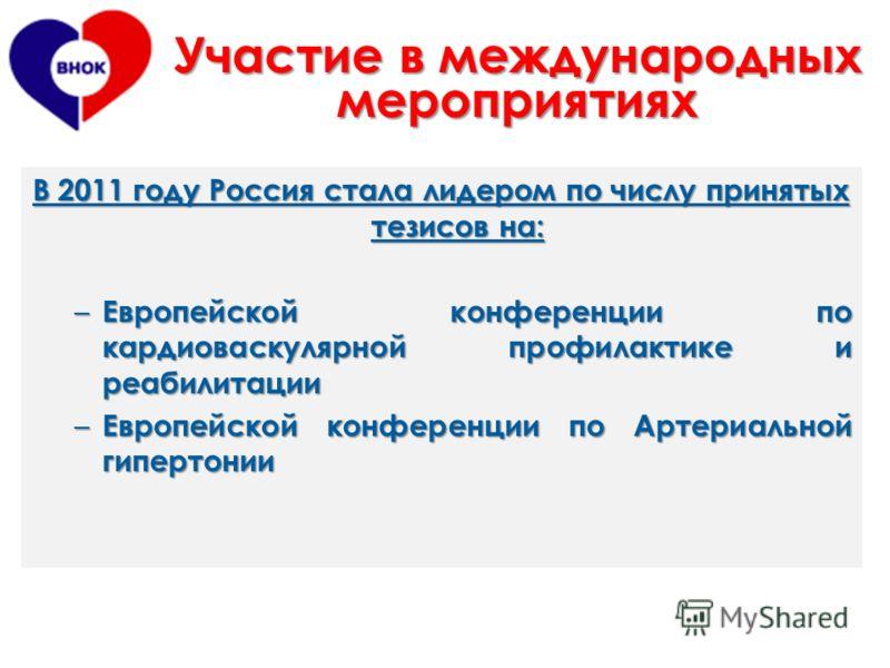 Участие в международных мероприятиях В 2011 году Россия стала лидером по числу принятых тезисов на: – Европейской конференции по кардиоваскулярной профилактике и реабилитации – Европейской конференции по Артериальной гипертонии