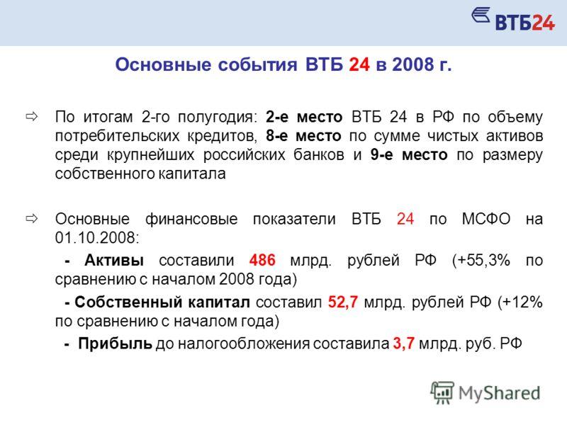 Основные события ВТБ 24 в 2008 г. По итогам 2-го полугодия: 2-е место ВТБ 24 в РФ по объему потребительских кредитов, 8-е место по сумме чистых активов среди крупнейших российских банков и 9-е место по размеру собственного капитала Основные финансовы