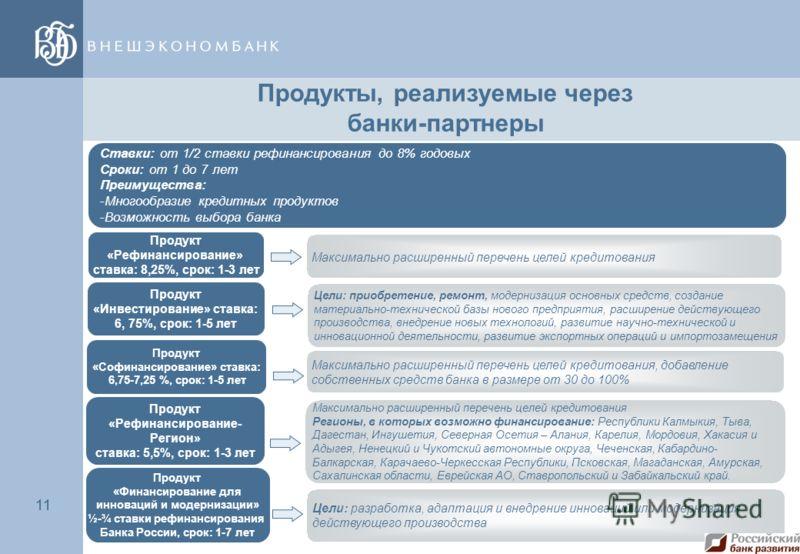 11 Максимально расширенный перечень целей кредитования Регионы, в которых возможно финансирование: Республики Калмыкия, Тыва, Дагестан, Ингушетия, Северная Осетия – Алания, Карелия, Мордовия, Хакасия и Адыгея, Ненецкий и Чукотский автономные округа,