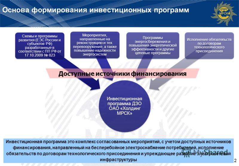 Основа формирования инвестиционных программ Инвестиционная программа это комплекс согласованных мероприятий, с учетом доступных источников финансирования, направленный на бесперебойное электроснабжение потребителей, исполнение обязательств по договор
