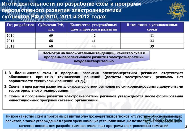 Итоги деятельности по разработке схем и программ перспективного развития электроэнергетики субъектов РФ в 2010, 2011 и 2012 годах Год разработкиСубъектов РФ, шт. Количество утверждённых схем и программ развития В том числе в установленные сроки 20106