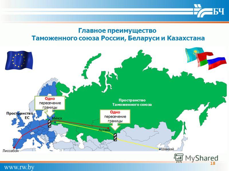 Главное преимущество Таможенного союза России, Беларуси и Казахстана 18 Пространство Таможенного союза