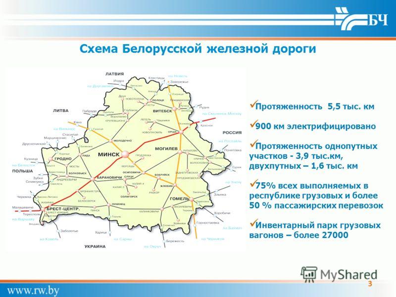 Схема Белорусской железной