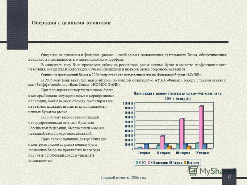 Годовой отчет за 2006 год 11 Операции на рынке МБККлиентская политика В 2006 году Банк сохранил позиции активного участника межбанковского кредитования и работал практически на всех его сегментах – привлечении и размещении кредитов, депозитов, соверш