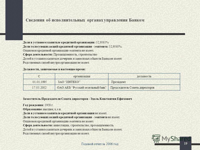 Годовой отчет за 2006 год 18 Сведения об исполнительных органах управления Банком Перечень совершенных Банком в 2006 году сделок, признаваемых в соответствии с Федеральным законом