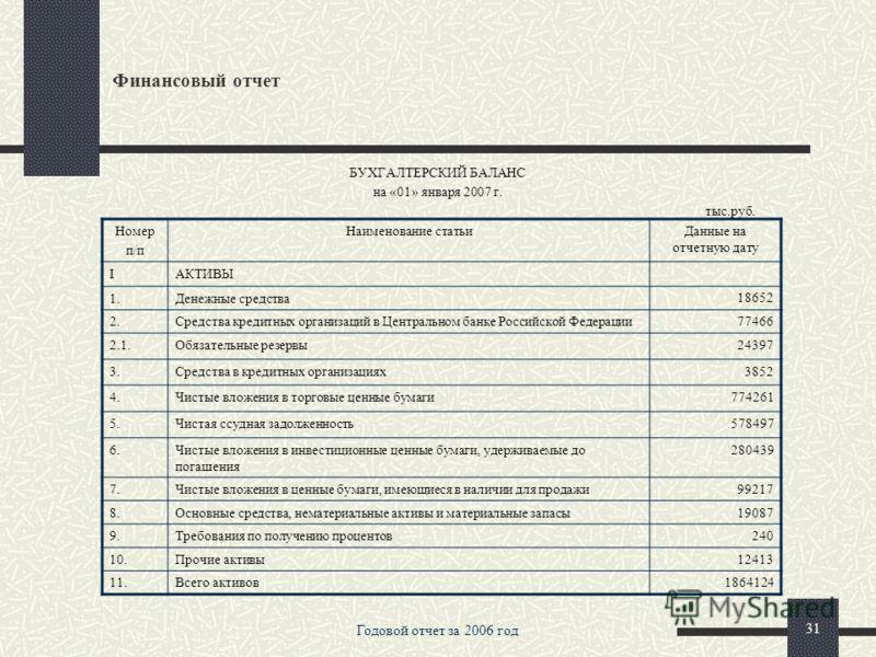 Годовой отчет за 2006 год 30 Критерии определения и размер вознаграждения Председателя Правления и каждого члена Правления и члена Совета Директоров Система оплаты труда и премирования Председателя Правления и членов Правления, являющихся работниками