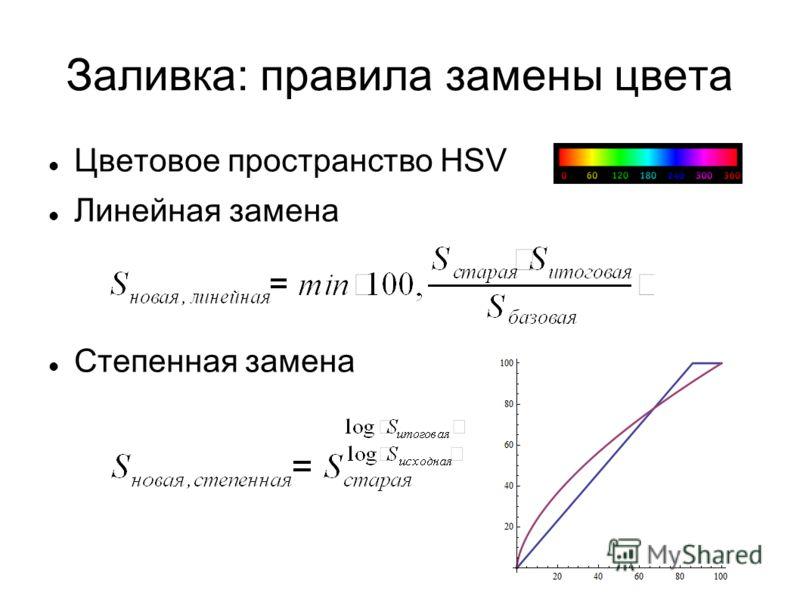 Заливка: правила замены цвета Цветовое пространство HSV Линейная замена Степенная замена