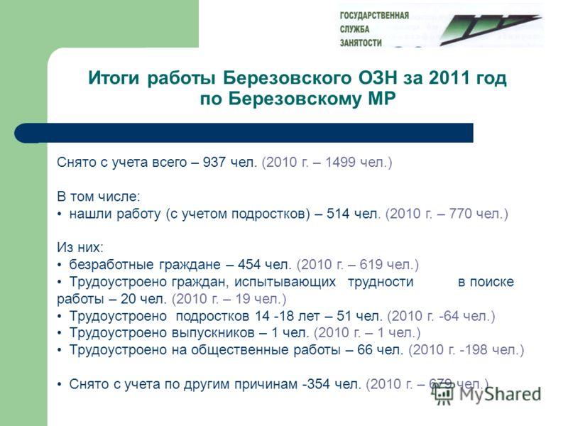 Итоги работы Березовского ОЗН за 2011 год по Березовскому МР Снято с учета всего – 937 чел. (2010 г. – 1499 чел.) В том числе: нашли работу (с учетом подростков) – 514 чел. (2010 г. – 770 чел.) Из них: безработные граждане – 454 чел. (2010 г. – 619 ч