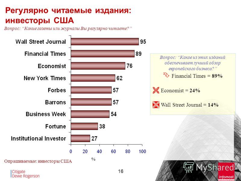 16 Регулярно читаемые издания: инвесторы США Опрашиваемые: инвесторы США Вопрос: Какие газеты или журналы Вы регулярно читаете? % Вопрос: Какое из этих изданий обеспечивает лучший обзор европейского бизнеса? Financial Times = 89% Economist = 24% Wall