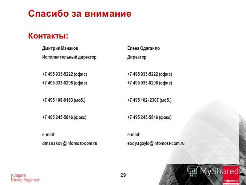 29 Дмитрий Манаков Исполнительный директор +7 495 933-5222 (офис) +7 495 933-0298 (офис) +7 495 108-0183 (моб.) +7 495 245-5846 (факс) e-mail: dmanakov@infomost-com.ru Елена Одягайло Директор +7 495 933-5222 (офис) +7 495 933-0298 (офис) +7 495 102-