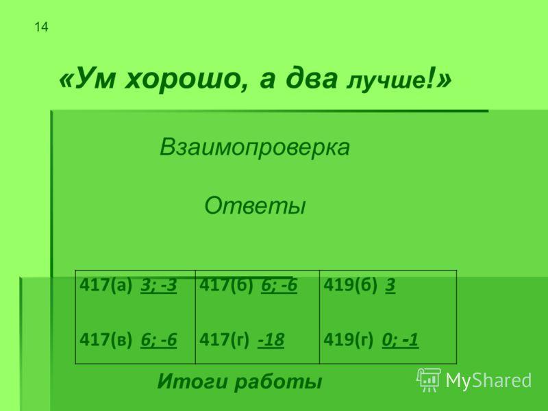 «Ум хорошо, а два лучше !» Взаимопроверка Ответы 417(а) 3; -3 417(в) 6; -6 417(б) 6; -6 417(г) -18 419(б) 3 419(г) 0; - 1 Итоги работы 14