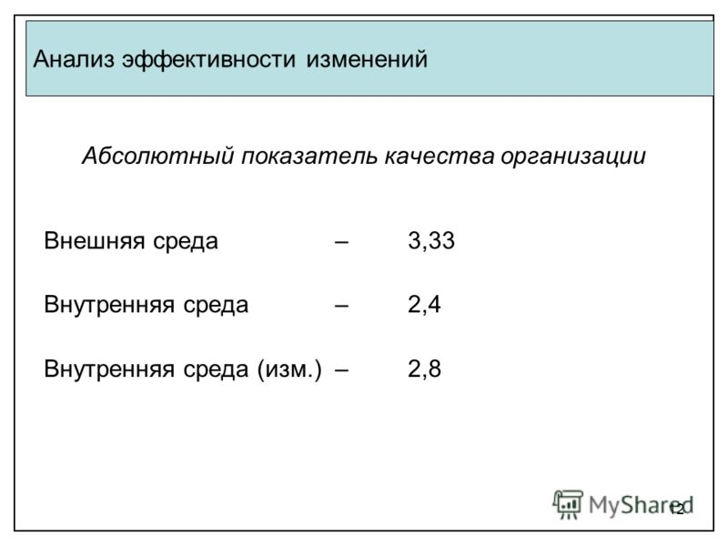 12 Абсолютный показатель качества организации Внешняя среда – 3,33 Внутренняя среда – 2,4 Внутренняя среда (изм.) – 2,8 Анализ эффективности изменений
