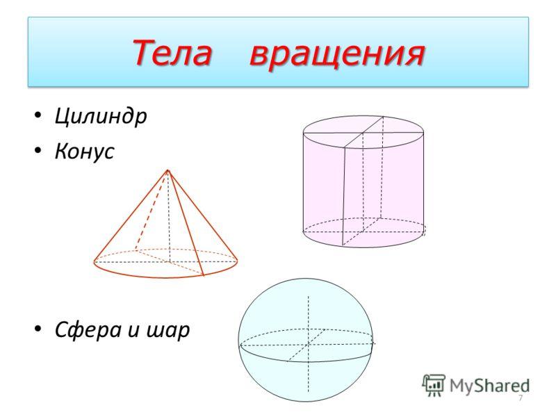 7 Тела вращения Цилиндр Конус Сфера и шар
