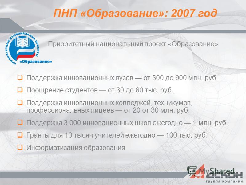 ПНП «Образование»: 2007 год Приоритетный национальный проект «Образование» Поддержка инновационных вузов от 300 до 900 млн. руб. Поощрение студентов от 30 до 60 тыс. руб. Поддержка инновационных колледжей, техникумов, профессиональных лицеев от 20 от