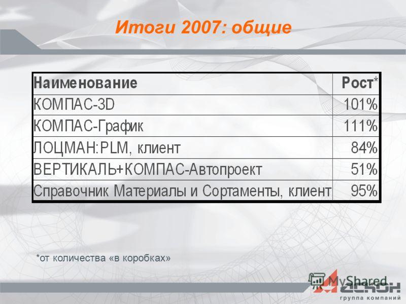 Итоги 2007: общие *от количества «в коробках»