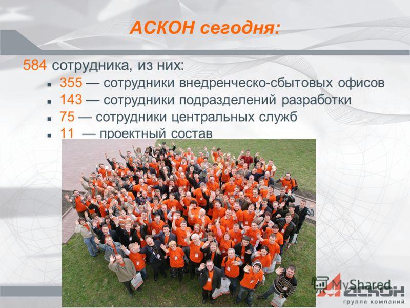 АСКОН сегодня: 584 сотрудника, из них: 355 сотрудники внедренческо-сбытовых офисов 143 сотрудники подразделений разработки 75 сотрудники центральных служб 11 проектный состав