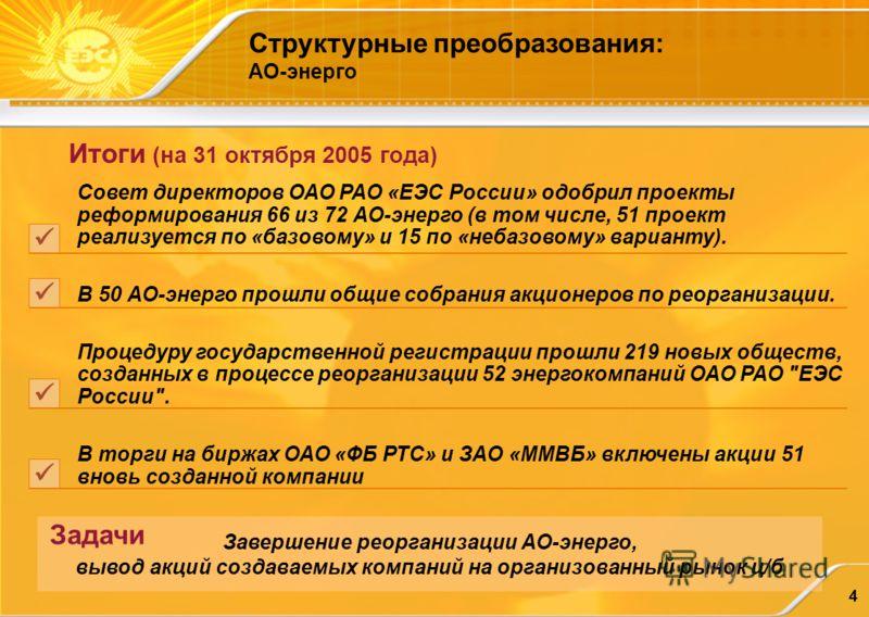 4 Совет директоров ОАО РАО «ЕЭС России» одобрил проекты реформирования 66 из 72 АО-энерго (в том числе, 51 проект реализуется по «базовому» и 15 по «небазовому» варианту). В 50 АО-энерго прошли общие собрания акционеров по реорганизации. Процедуру го