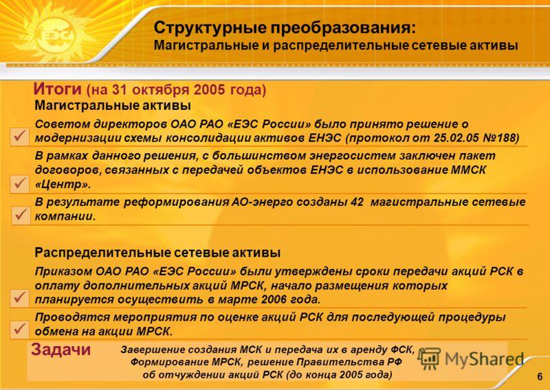 6 Магистральные активы Советом директоров ОАО РАО «ЕЭС России» было принято решение о модернизации схемы консолидации активов ЕНЭС (протокол от 25.02.05 188) В рамках данного решения, с большинством энергосистем заключен пакет договоров, связанных с