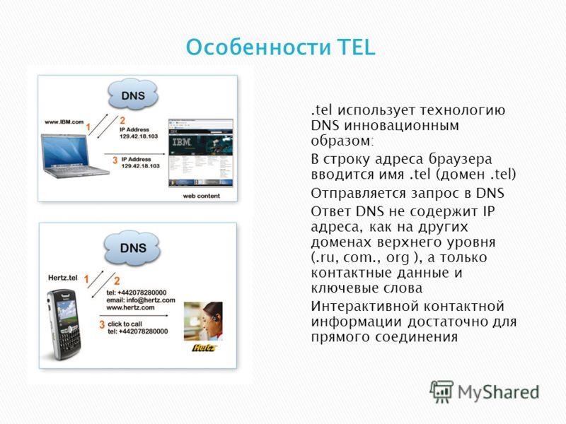 .tel использует технологию DNS инновационным образом: В строку адреса браузера вводится имя.tel (домен.tel) Отправляется запрос в DNS Ответ DNS не содержит IP адреса, как на других доменах верхнего уровня (.ru, com., org ), а только контактные данные