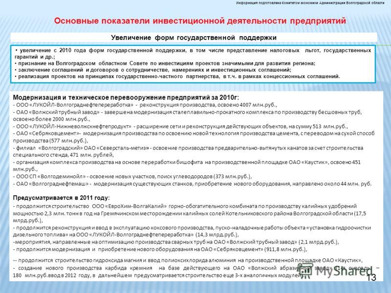 Увеличение форм государственной поддержки увеличение с 2010 года форм государственной поддержки, в том числе представление налоговых льгот, государственных гарантий и др.; признание на Волгоградском областном Совете по инвестициям проектов значимыми