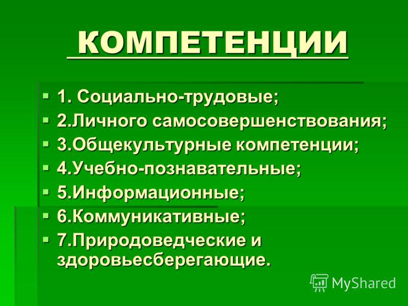 КОМПЕТЕНЦИИ КОМПЕТЕНЦИИ 1. Социально-трудовые; 1. Социально-трудовые; 2.Личного самосовершенствования; 2.Личного самосовершенствования; 3.Общекультурные компетенции; 3.Общекультурные компетенции; 4.Учебно-познавательные; 4.Учебно-познавательные; 5.Ин
