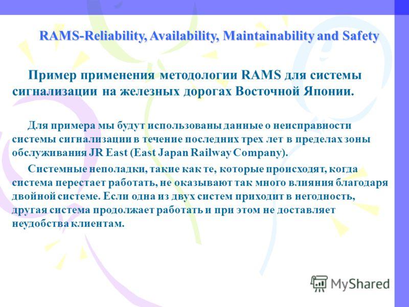RAMS-Reliability, Availability, Maintainability and Safety Пример применения методологии RAMS для системы сигнализации на железных дорогах Восточной Японии. Для примера мы будут использованы данные о неисправности системы сигнализации в течение после