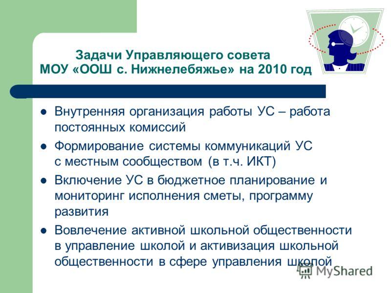 Задачи Управляющего совета МОУ «ООШ с. Нижнелебяжье» на 2010 год Внутренняя организация работы УС – работа постоянных комиссий Формирование системы коммуникаций УС с местным сообществом (в т.ч. ИКТ) Включение УС в бюджетное планирование и мониторинг