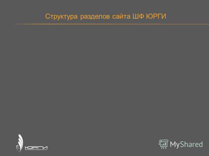 Структура разделов сайта ШФ ЮРГИ