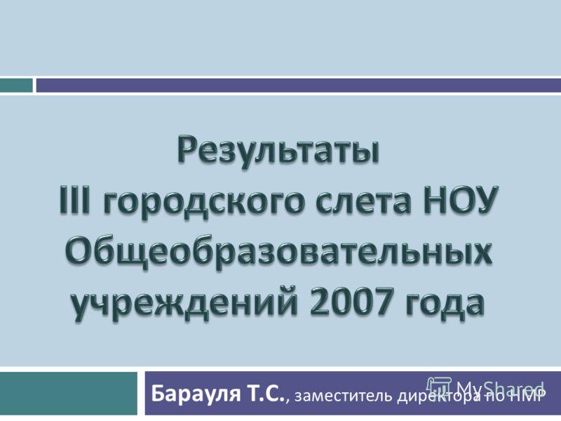 Барауля Т. С., заместитель директора по НМР