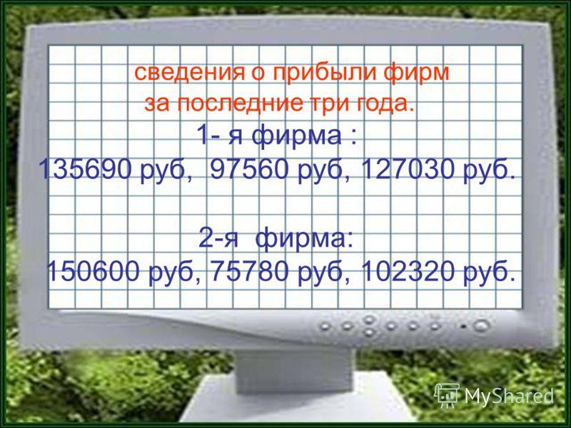 сведения о прибыли фирм за последние три года. 1- я фирма : 135690 руб, 97560 руб, 127030 руб. 2-я фирма: 150600 руб, 75780 руб, 102320 руб.