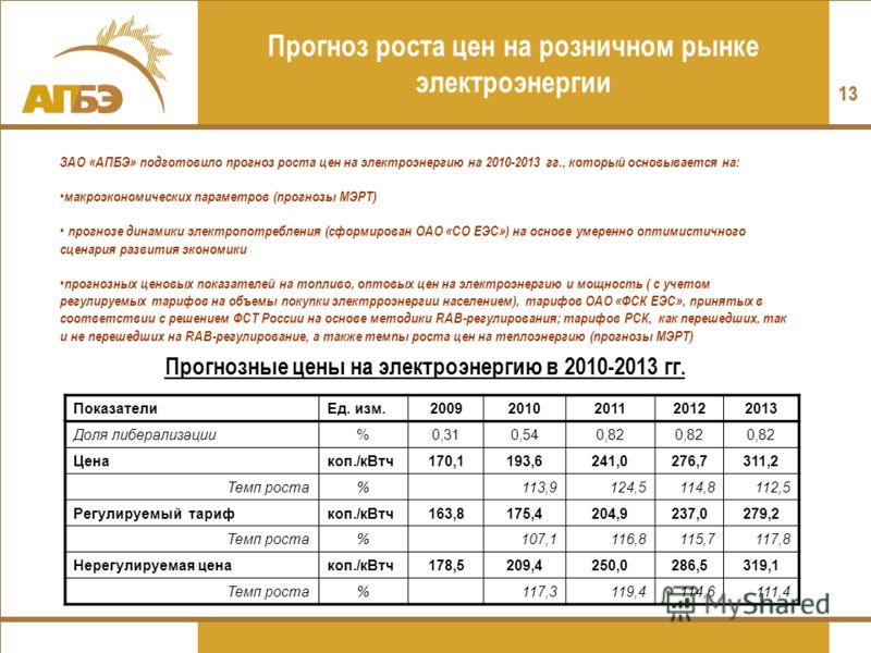 13 Прогноз роста цен на розничном рынке электроэнергии 13 Прогнозные цены на электроэнергию в 2010-2013 гг. ПоказателиЕд. изм.20092010201120122013 Доля либерализации%0,310,540,82 Ценакоп./кВтч170,1193,6241,0276,7311,2 Темп роста% 113,9124,5114,8112,5