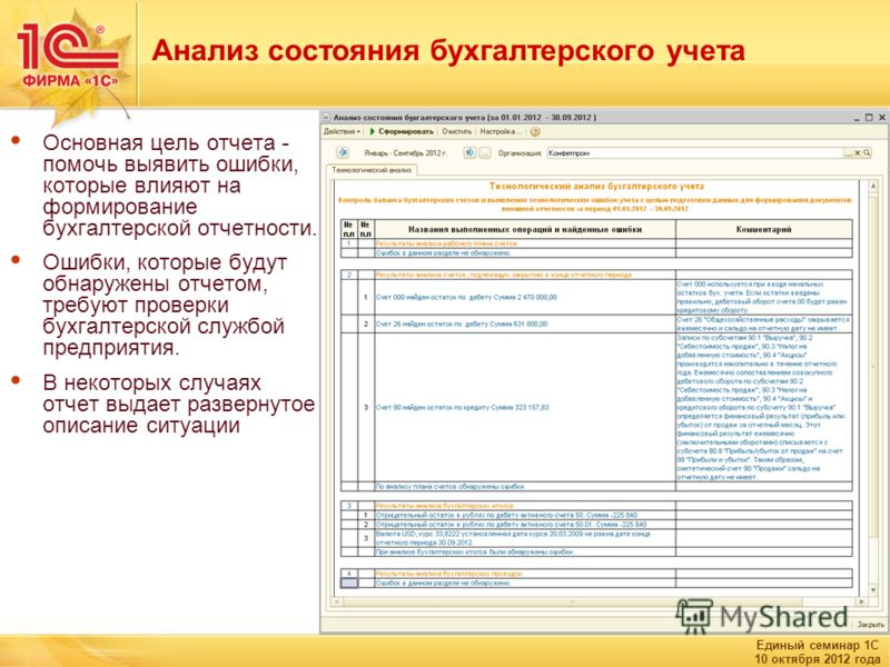 Единый семинар 1С 10 октября 2012 года Анализ состояния бухгалтерского учета Основная цель отчета - помочь выявить ошибки, которые влияют на формирование бухгалтерской отчетности. Ошибки, которые будут обнаружены отчетом, требуют проверки бухгалтерск
