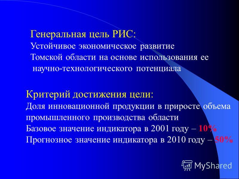 Генеральная цель РИС: Устойчивое экономическое развитие Томской области на основе использования ее научно-технологического потенциала Критерий достижения цели: Доля инновационной продукции в приросте объема промышленного производства области Базовое