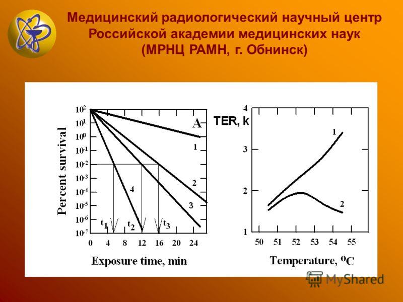 Медицинский радиологический научный центр Российской академии медицинских наук (МРНЦ РАМН, г. Обнинск)